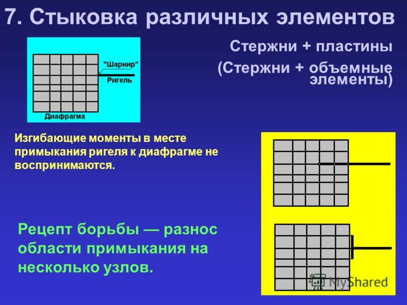 7. Стыковка различных элементов Стержни + пластины (Стержни + объемные элементы) Изгибающие моменты в месте примыкания ригеля к диафрагме не воспринимаются. Рецепт борьбы разнос области примыкания на несколько узлов.