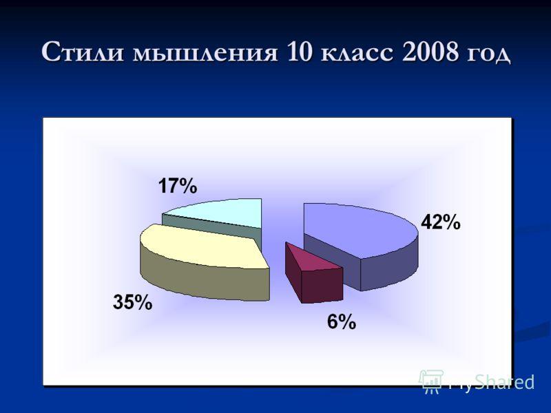 Стили мышления 10 класс 2008 год