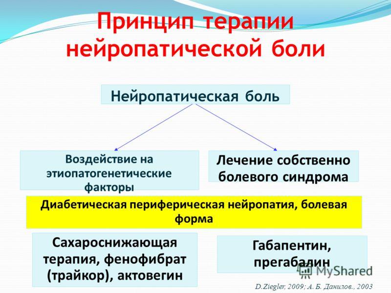 Принцип терапии нейропатической боли Лечение собственно болевого синдрома Воздействие на этиопатогенетические факторы Нейропатическая боль D.Ziegler, 2009; А. Б. Данилов., 2003 Сахароснижающая терапия, фенофибрат (трайкор), актовегин Габапентин, прег