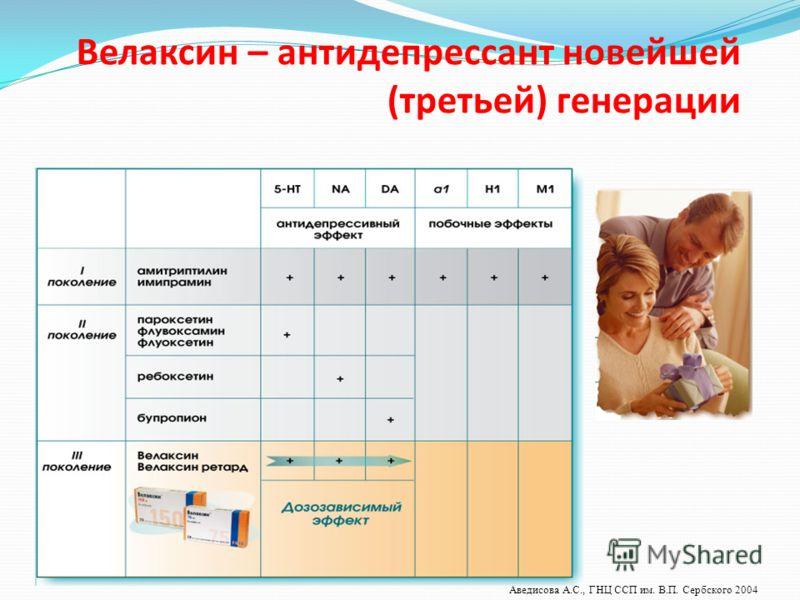 Аведисова А.С., ГНЦ ССП им. В.П. Сербского 2004 Велаксин – антидепрессант новейшей (третьей) генерации