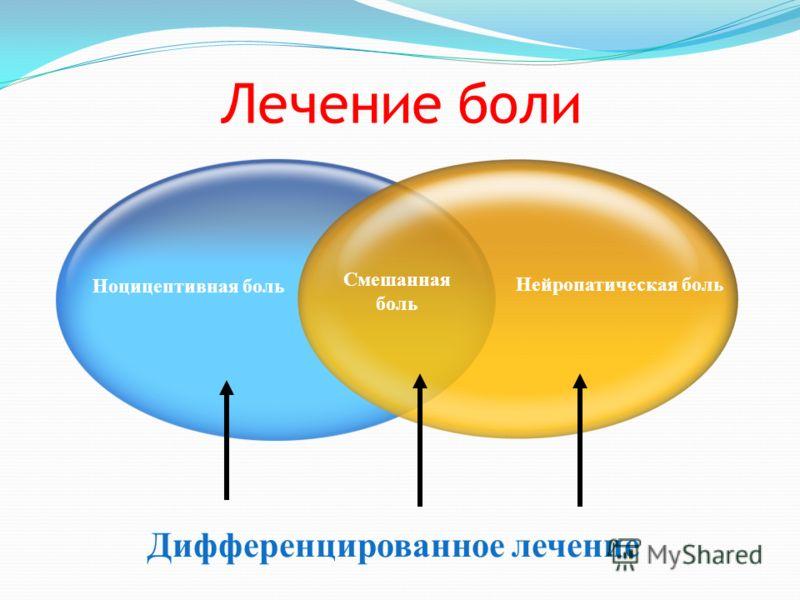 Лечение боли Смешанная боль Нейропатическая боль Ноцицептивная боль Дифференцированное лечение