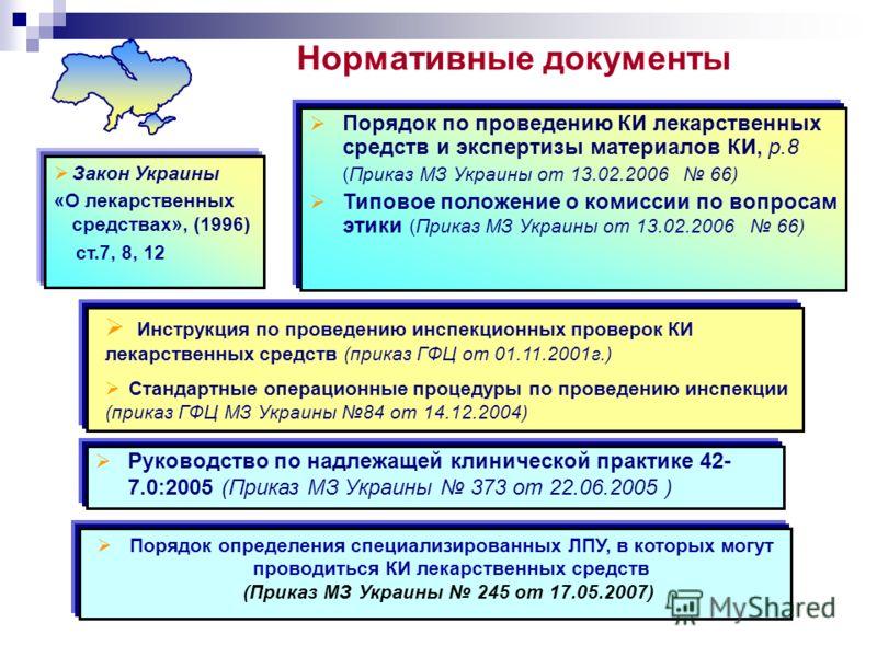 Нормативные документы Закон Украины «О лекарственных средствах», (1996) ст.7, 8, 12 Порядок по проведению КИ лекарственных средств и экспертизы материалов КИ, р.8 (Приказ МЗ Украины от 13.02.2006 66) Типовое положение о комиссии по вопросам этики (Пр