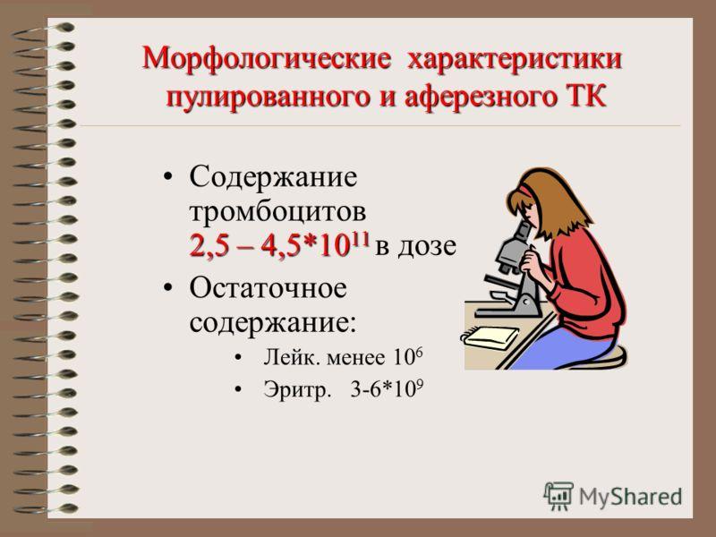 Морфологические характеристики пулированного и аферезного ТК 2,5 – 4,5*10 11Содержание тромбоцитов 2,5 – 4,5*10 11 в дозе Остаточное содержание: Лейк. менее 10 6 Эритр. 3-6*10 9