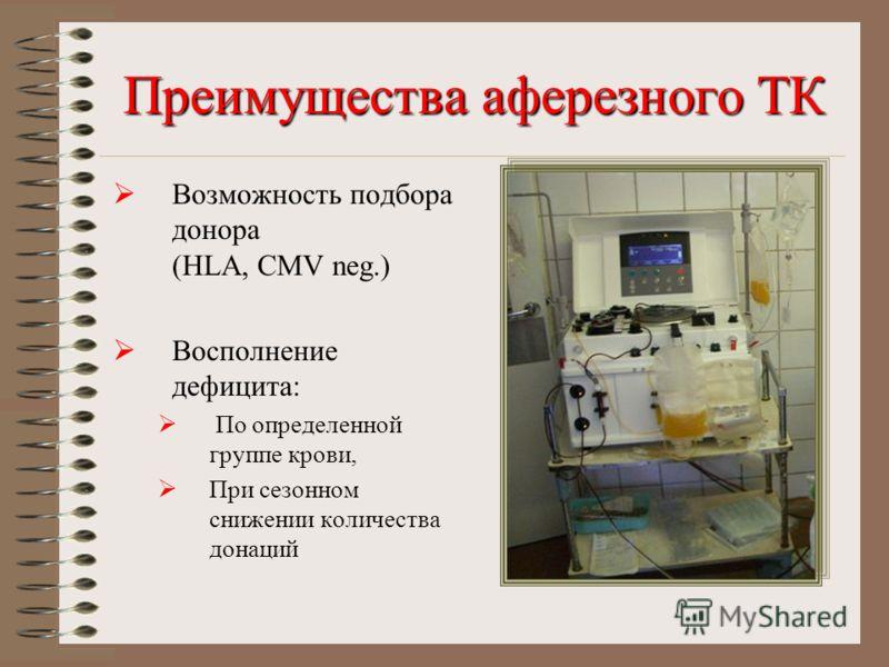 Преимущества аферезного ТК Возможность подбора донора (HLA, CMV neg.) Восполнение дефицита: По определенной группе крови, При сезонном снижении количества донаций
