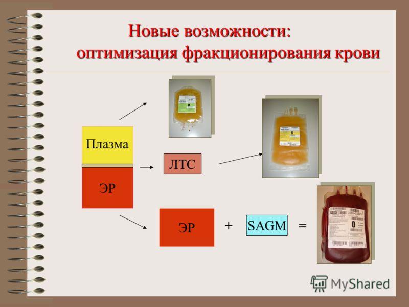 ЭР ЛТС ЭР Новые возможности: оптимизация фракционирования крови Плазма + SAGM =