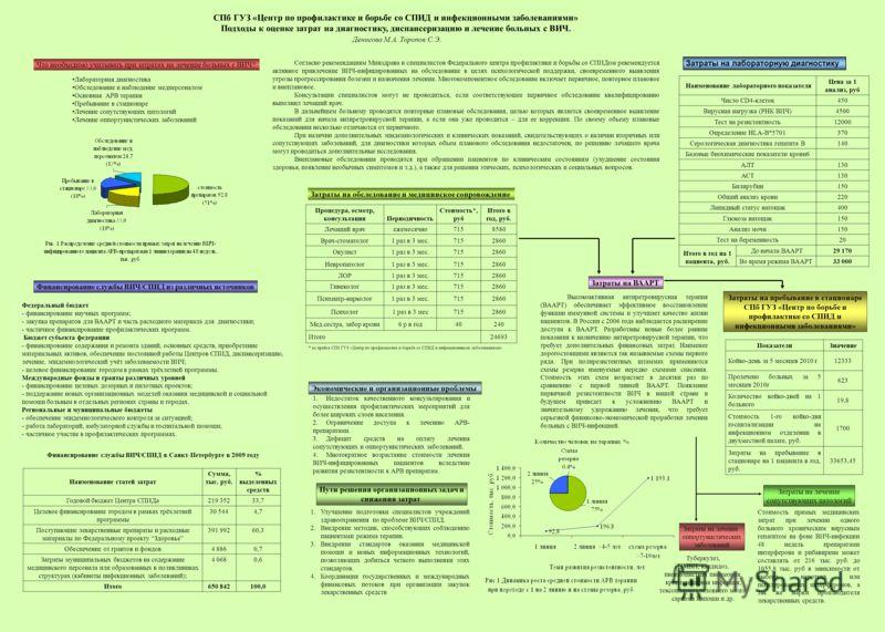 Наименование лабораторного показателя Цена за 1 анализ, руб Число CD4-клеток450 Вирусная нагрузка (РНК ВИЧ)4500 Тест на резистентность12000 Определение HLA-B*5701370 Серологическая диагностика гепатита В140 Базовые биохимические показатели крови6 АЛТ