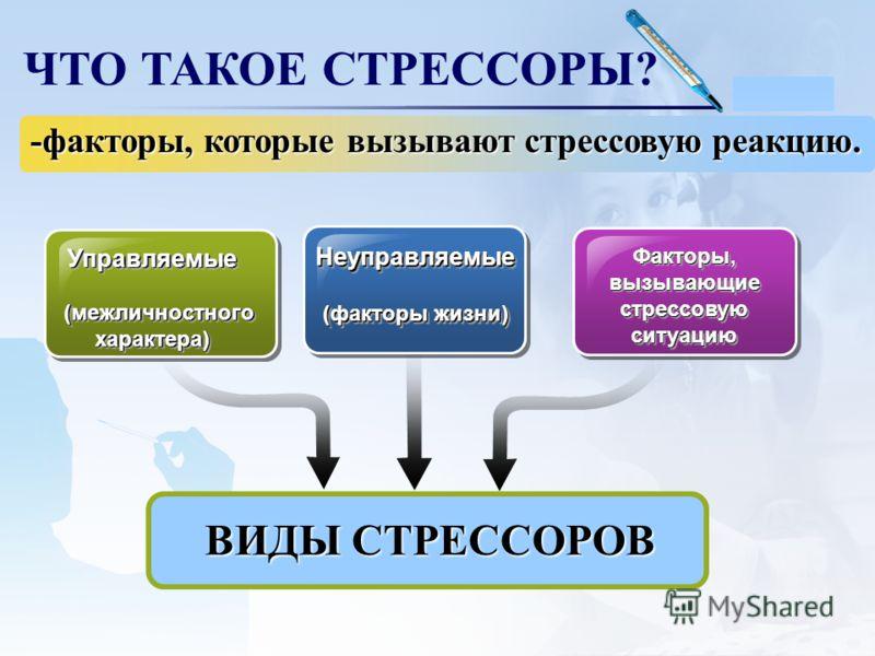 LOGO Управляемые (межличностного (межличностногохарактера)Управляемые характера) Неуправляемые (факторы жизни) Неуправляемые ВИДЫ СТРЕССОРОВ Факторы, вызывающие стрессовую ситуацию -факторы, которые вызывают стрессовую реакцию. ЧТО ТАКОЕ СТРЕССОРЫ?
