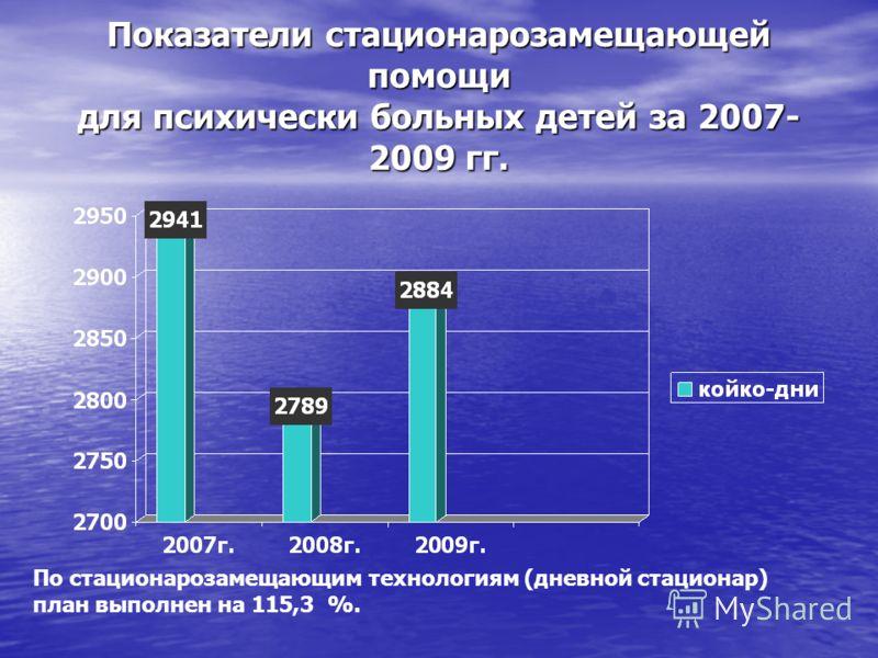 Показатели стационарозамещающей помощи для психически больных детей за 2007- 2009 гг. По стационарозамещающим технологиям (дневной стационар) план выполнен на 115,3 %.