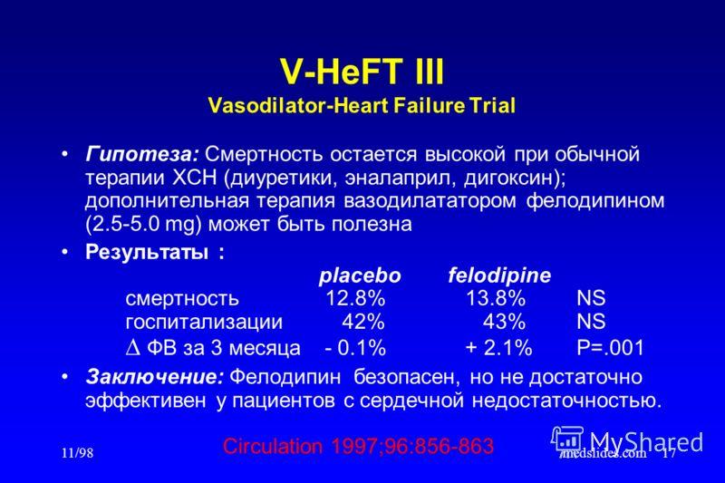 11/98medslides.com17 V-HeFT III Vasodilator-Heart Failure Trial Гипотеза: Смертность остается высокой при обычной терапии ХСН (диуретики, эналаприл, дигоксин); дополнительная терапия вазодилататором фелодипином (2.5-5.0 mg) может быть полезна Результ