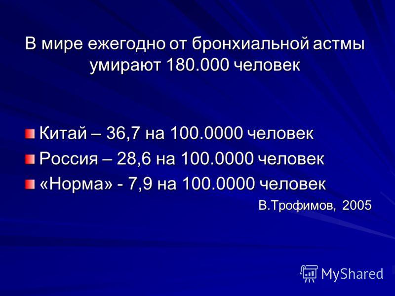 В мире ежегодно от бронхиальной астмы умирают 180.000 человек Китай – 36,7 на 100.0000 человек Россия – 28,6 на 100.0000 человек «Норма» - 7,9 на 100.0000 человек В.Трофимов, 2005