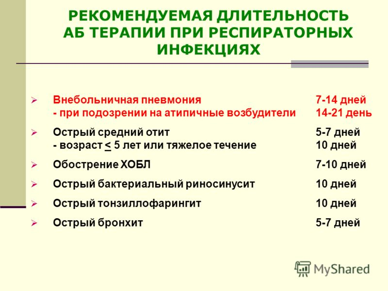 РЕКОМЕНДУЕМАЯ ДЛИТЕЛЬНОСТЬ АБ ТЕРАПИИ ПРИ РЕСПИРАТОРНЫХ ИНФЕКЦИЯХ Внебольничная пневмония 7-14 дней - при подозрении на атипичные возбудители14-21 день Острый средний отит 5-7 дней - возраст < 5 лет или тяжелое течение 10 дней Обострение ХОБЛ7-10 дне