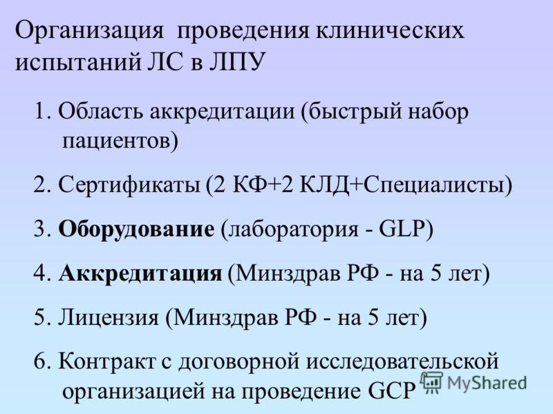 Организация проведения клинических испытаний ЛС в ЛПУ 1. Область аккредитации (быстрый набор пациентов) 2. Сертификаты (2 КФ+2 КЛД+Специалисты) 3. Оборудование (лаборатория - GLP) 4. Аккредитация (Минздрав РФ - на 5 лет) 5. Лицензия (Минздрав РФ - на