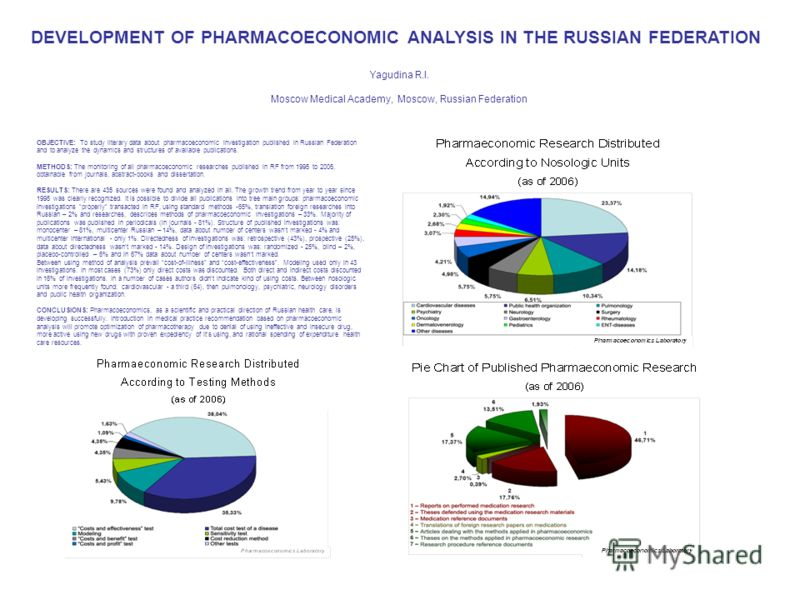 DEVELOPMENT OF PHARMACOECONOMIC ANALYSIS IN THE RUSSIAN FEDERATION Yagudina R.I. Moscow Medical Academy, Moscow, Russian Federation OBJECTIVE: To study literary data about pharmacoeconomic investigation published in Russian Federation and to analyze
