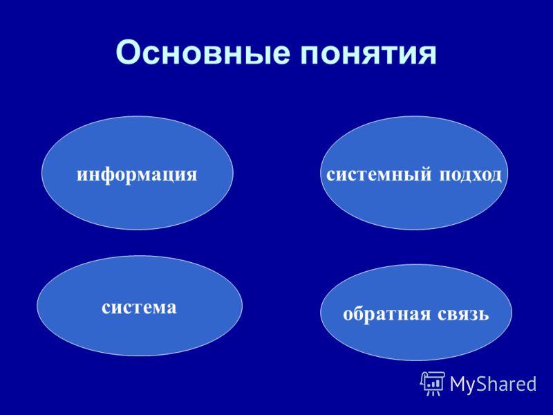 Основные понятия информация обратная связь системный подход система