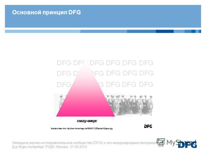 Немецкое научно-исследовательское cообщество (DFG) и его международные программы Д-р Йорн Ахтерберг, РУДН, Москва, 31.05.2010 Основной принцип DFG