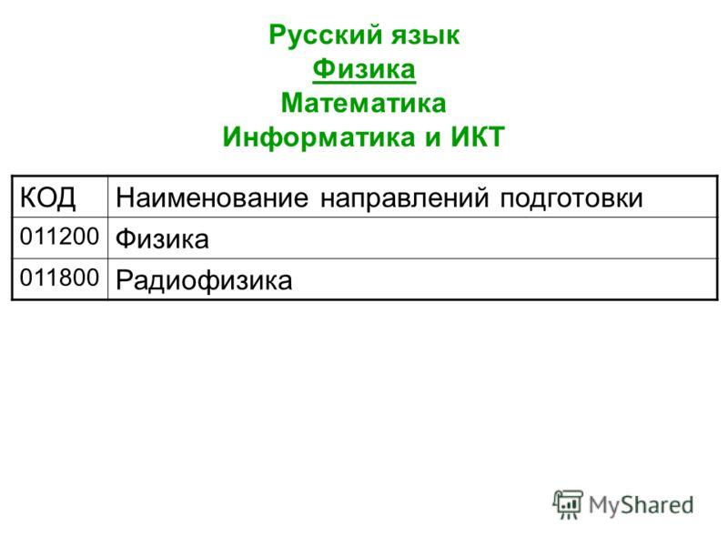 Русский язык Физика Математика Информатика и ИКТ КОДНаименование направлений подготовки 011200 Физика 011800 Радиофизика