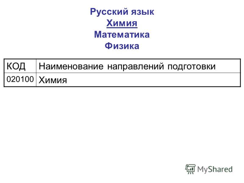 Русский язык Химия Математика Физика КОДНаименование направлений подготовки 020100 Химия