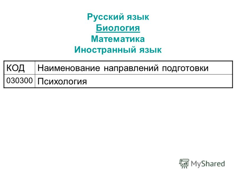 Русский язык Биология Математика Иностранный язык КОДНаименование направлений подготовки 030300 Психология