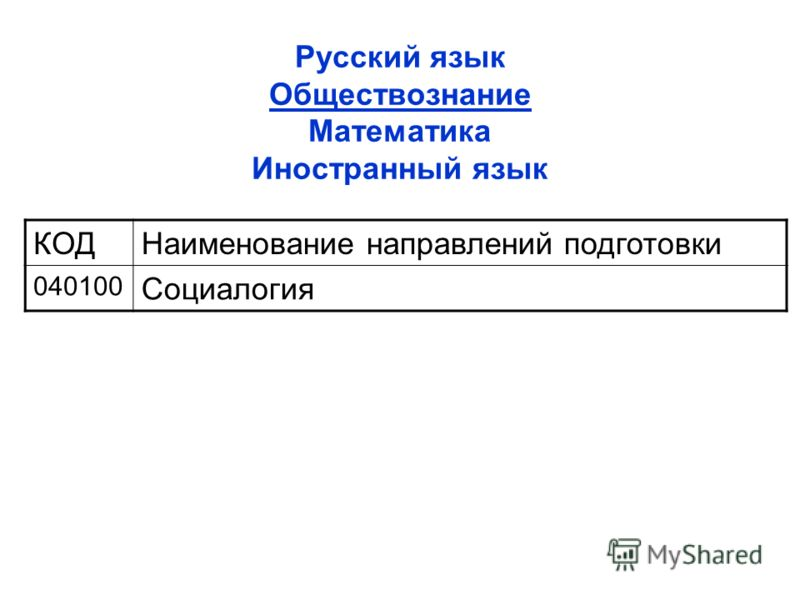 Русский язык Обществознание Математика Иностранный язык КОДНаименование направлений подготовки 040100 Социалогия