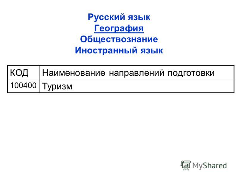 Русский язык География Обществознание Иностранный язык КОДНаименование направлений подготовки 100400 Туризм