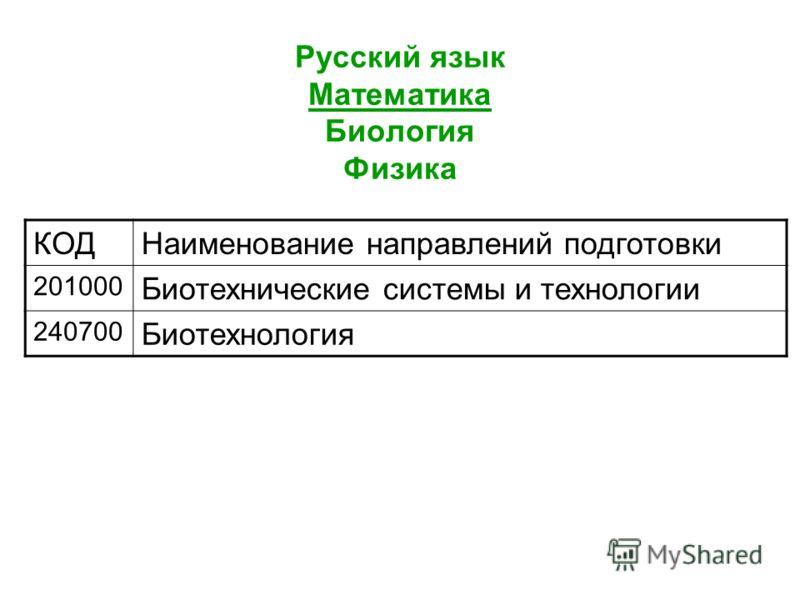 Русский язык Математика Биология Физика КОДНаименование направлений подготовки 201000 Биотехнические системы и технологии 240700 Биотехнология