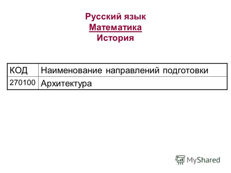 Русский язык Математика История КОДНаименование направлений подготовки 270100 Архитектура