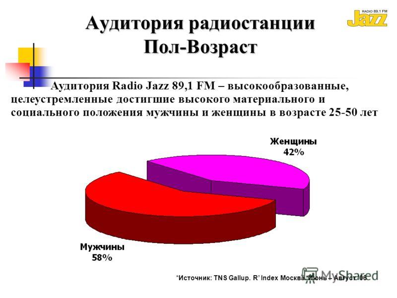 Аудитория радиостанции Пол-Возраст *Источник: TNS Gallup. R Index Москва. Июнь – Август 06 Аудитория Radio Jazz 89,1 FM – высокообразованные, целеустремленные достигшие высокого материального и социального положения мужчины и женщины в возрасте 25-50