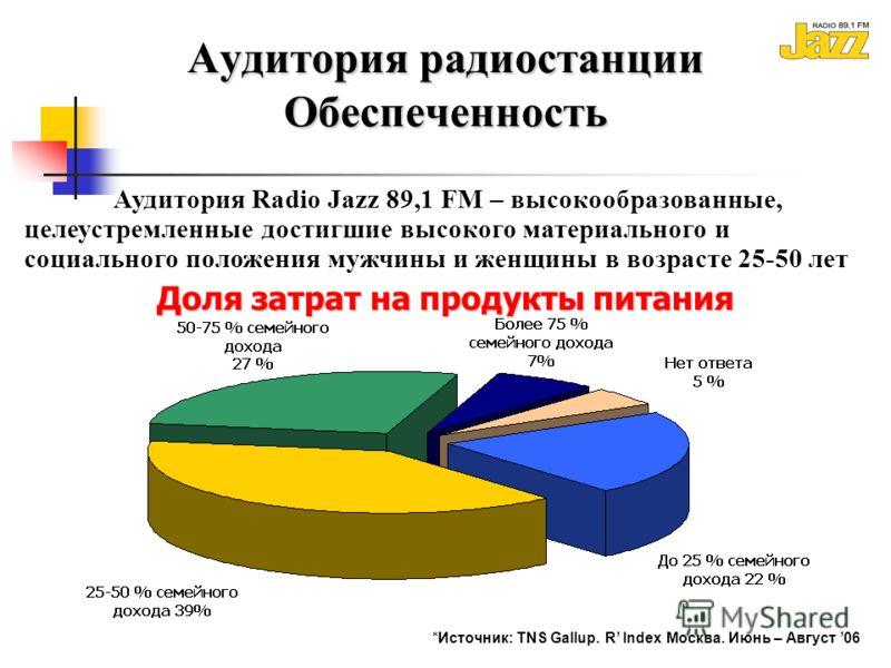Аудитория радиостанции Обеспеченность *Источник: TNS Gallup. R Index Москва. Июнь – Август 06 Аудитория Radio Jazz 89,1 FM – высокообразованные, целеустремленные достигшие высокого материального и социального положения мужчины и женщины в возрасте 25