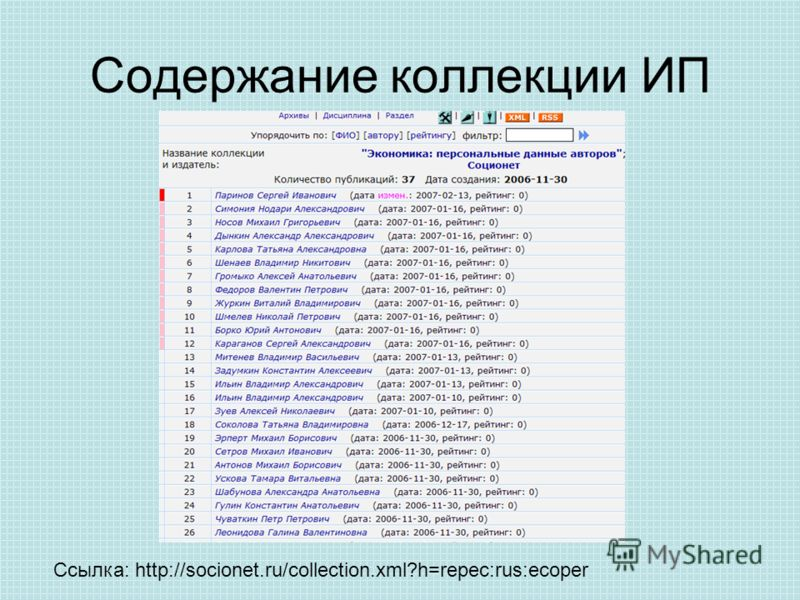 Содержание коллекции ИП Ссылка: http://socionet.ru/collection.xml?h=repec:rus:ecoper