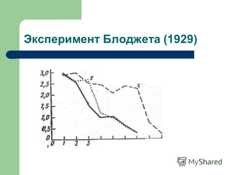 Эксперимент Блоджета (1929)