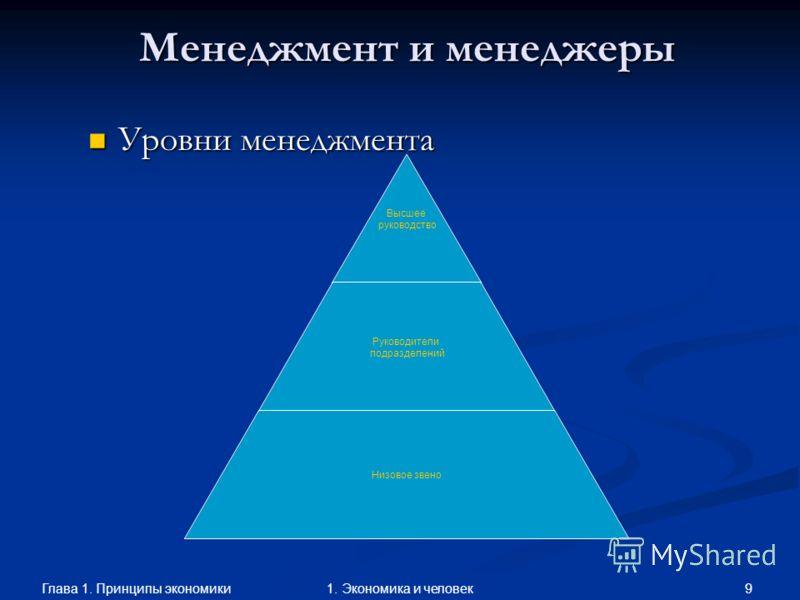 Глава 1. Принципы экономики 91. Экономика и человек Менеджмент и менеджеры Уровни менеджмента Уровни менеджмента Высшее руководство Руководители подразделений Низовое звено