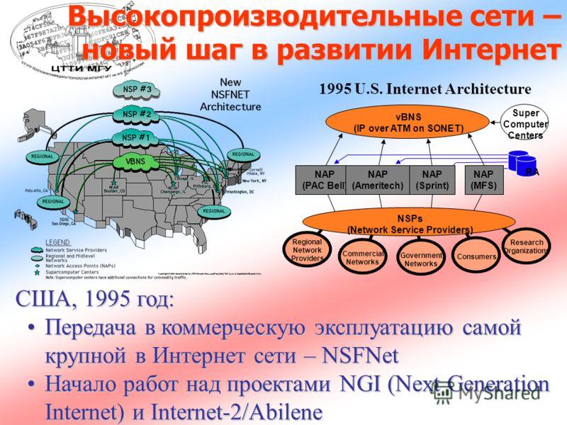 Высокопроизводительные сети – новый шаг в развитии Интернет США, 1995 год: Передача в коммерческую эксплуатацию самой крупной в Интернет сети – NSFNetПередача в коммерческую эксплуатацию самой крупной в Интернет сети – NSFNet Начало работ над проекта