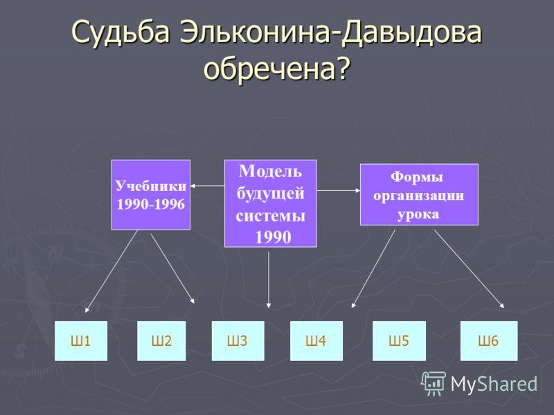 Судьба Эльконина-Давыдова обречена? Модель будущей системы 1990 Учебники 1990-1996 Формы организации урока Ш1Ш2Ш3Ш4Ш5Ш6