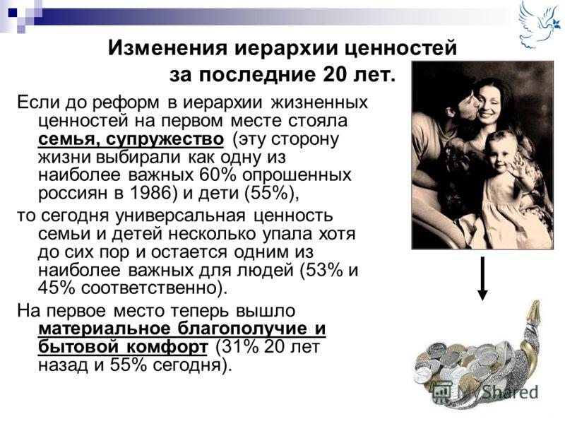 Изменения иерархии ценностей за последние 20 лет. Если до реформ в иерархии жизненных ценностей на первом месте стояла семья, супружество (эту сторону жизни выбирали как одну из наиболее важных 60% опрошенных россиян в 1986) и дети (55%), то сегодня