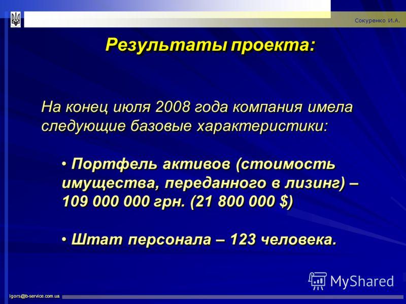 Результаты проекта: Igors@b-service.com.ua Сокуренко И.А. На конец июля 2008 года компания имела следующие базовые характеристики: Портфель активов (стоимость имущества, переданного в лизинг) – 109 000 000 грн. (21 800 000 $) Штат персонала – 123 чел