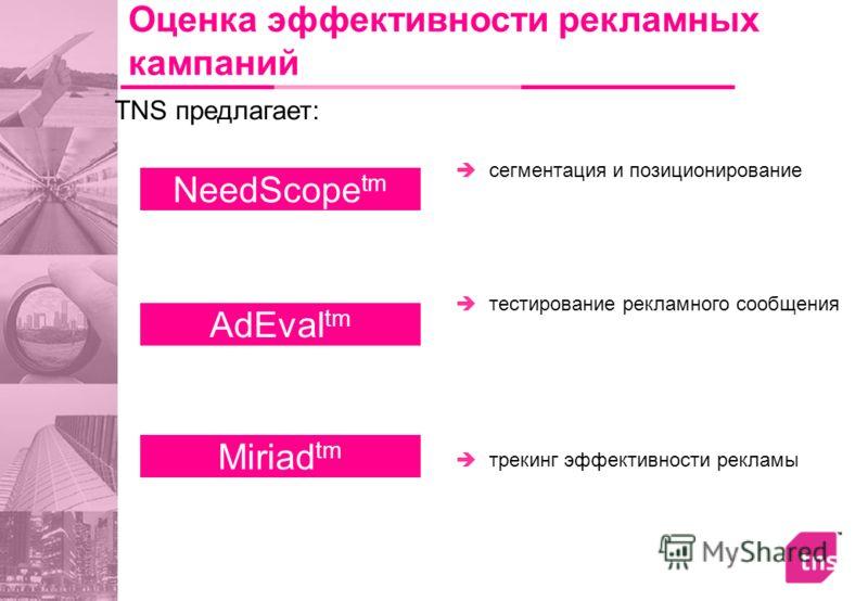 сегментация и позиционирование Оценка эффективности рекламных кампаний NeedScope tm AdEval tm Miriad tm TNS предлагает: тестирование рекламного сообщения трекинг эффективности рекламы