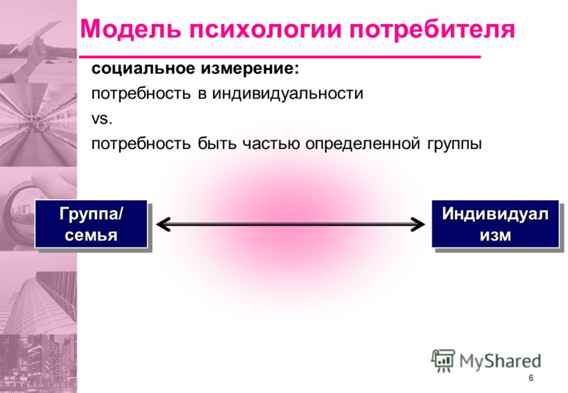 6 социальное измерение: потребность в индивидуальности vs. потребность быть частью определенной группы Группа/ семья Индивидуал изм Модель психологии потребителя