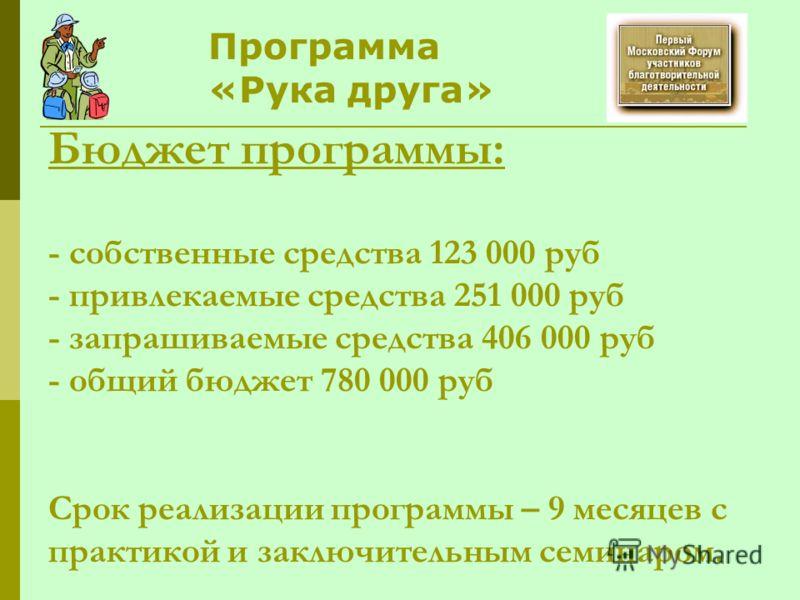 Бюджет программы: - собственные средства 123 000 руб - привлекаемые средства 251 000 руб - запрашиваемые средства 406 000 руб - общий бюджет 780 000 руб Срок реализации программы – 9 месяцев с практикой и заключительным семинаром. Программа «Рука дру