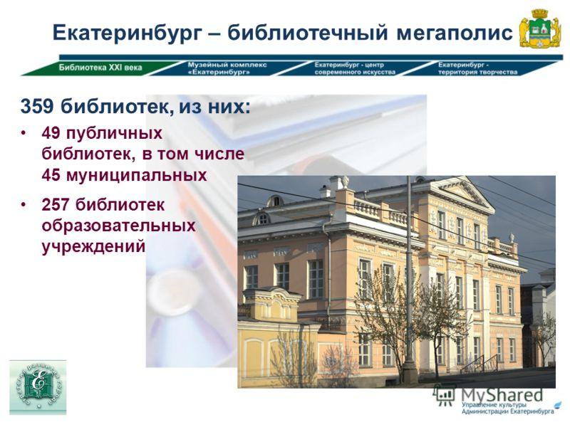 Екатеринбург – библиотечный мегаполис 359 библиотек, из них: 49 публичных библиотек, в том числе 45 муниципальных 257 библиотек образовательных учреждений