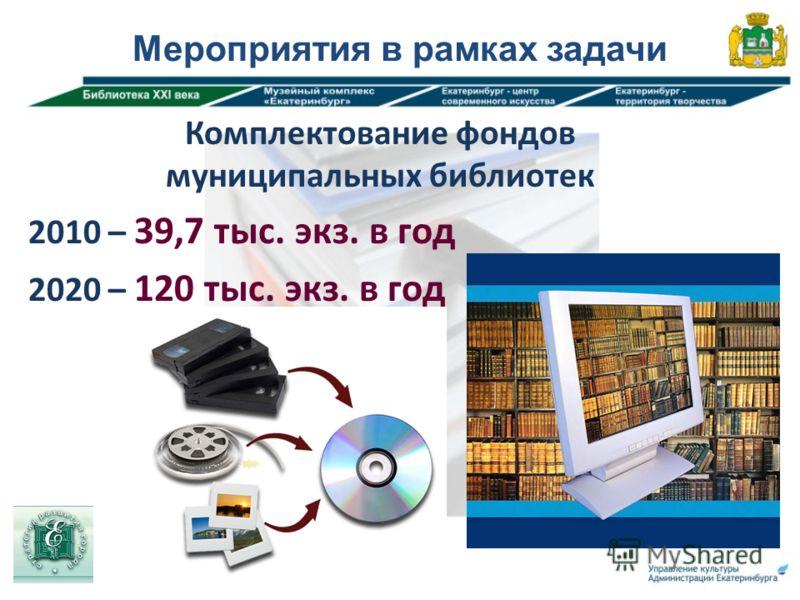 Мероприятия в рамках задачи Комплектование фондов муниципальных библиотек 2010 – 39,7 тыс. экз. в год 2020 – 120 тыс. экз. в год