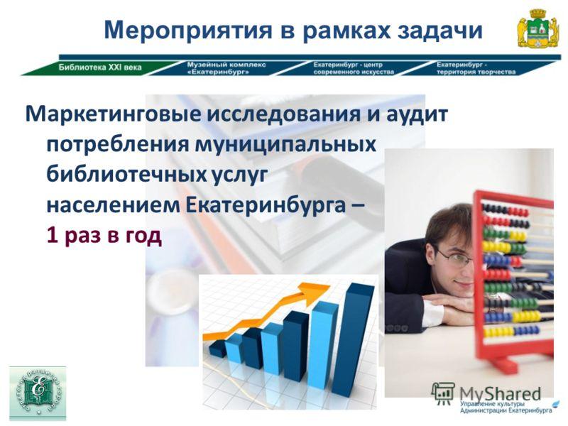 Мероприятия в рамках задачи Маркетинговые исследования и аудит потребления муниципальных библиотечных услуг населением Екатеринбурга – 1 раз в год