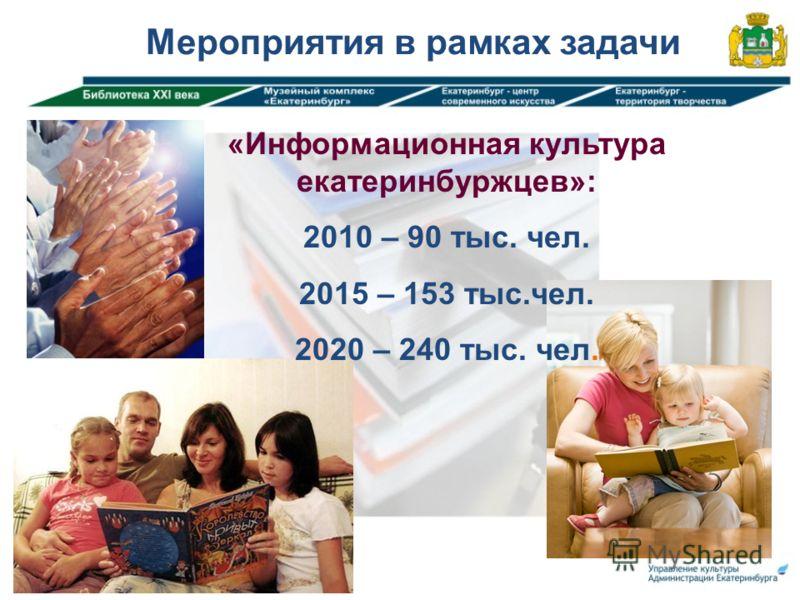 Мероприятия в рамках задачи «Информационная культура екатеринбуржцев»: 2010 – 90 тыс. чел. 2015 – 153 тыс.чел. 2020 – 240 тыс. чел.