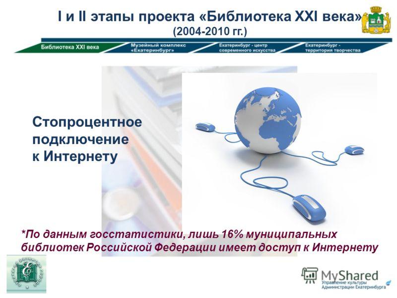 Стопроцентное подключение к Интернету *По данным госстатистики, лишь 16% муниципальных библиотек Российской Федерации имеет доступ к Интернету I и II этапы проекта «Библиотека XXI века» (2004-2010 гг.)