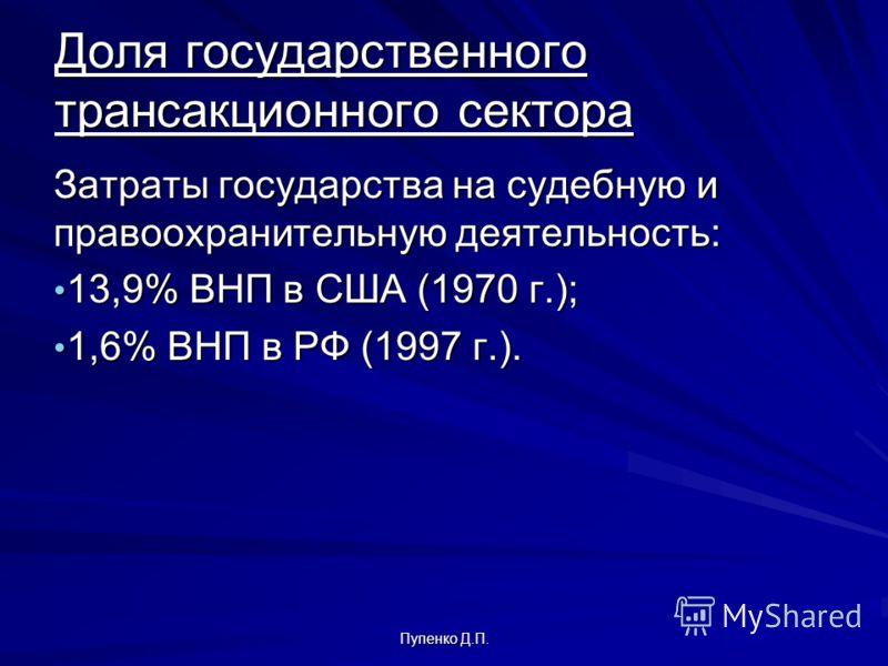 Пупенко Д.П. Доля государственного трансакционного сектора Затраты государства на судебную и правоохранительную деятельность: 13,9% ВНП в США (1970 г.); 13,9% ВНП в США (1970 г.); 1,6% ВНП в РФ (1997 г.). 1,6% ВНП в РФ (1997 г.).