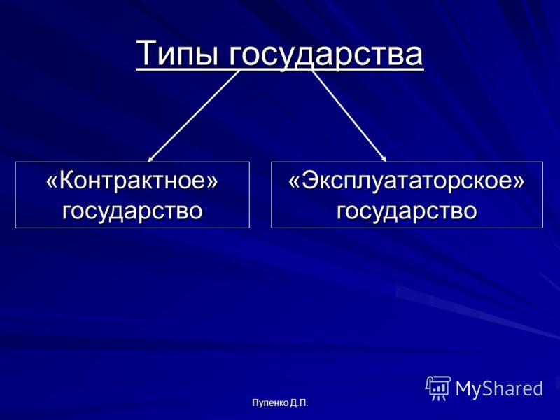 Пупенко Д.П. Типы государства «Контрактное» государство «Эксплуататорское» государство