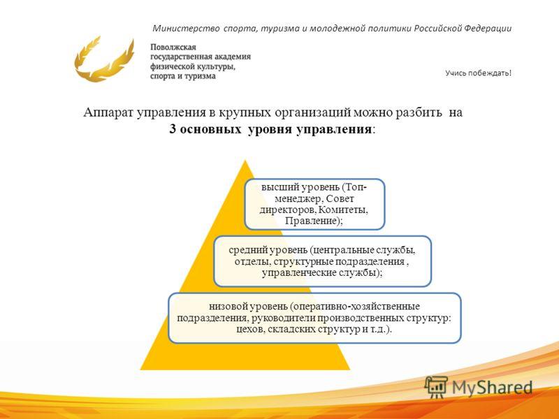 Министерство спорта, туризма и молодежной политики Российской Федерации Учись побеждать! 3 высший уровень (Топ- менеджер, Совет директоров, Комитеты, Правление); средний уровень (центральные службы, отделы, структурные подразделения, управленческие с