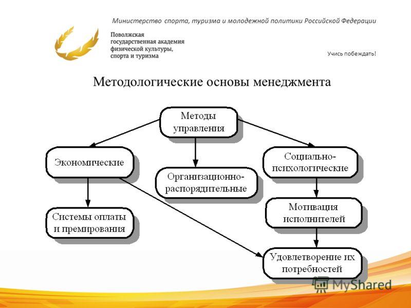 Министерство спорта, туризма и молодежной политики Российской Федерации Учись побеждать! Методологические основы менеджмента 6