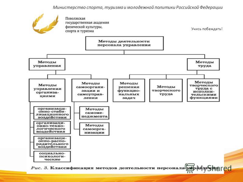 Министерство спорта, туризма и молодежной политики Российской Федерации Учись побеждать! 9