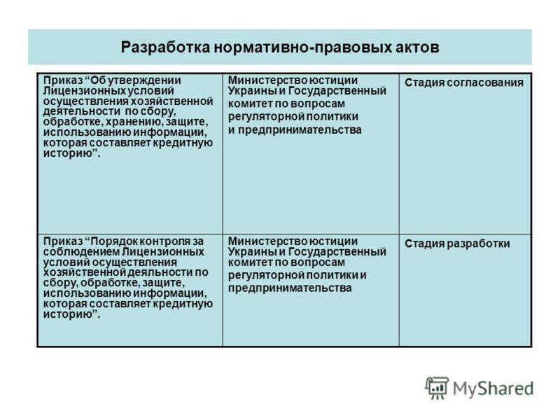 Разработка нормативно-правовых актов Приказ Об утверждении Лицензионных условий осуществления хозяйственной деятельности по сбору, обработке, хранению, защите, использованию информации, которая составляет кредитную историю. Министерство юстиции Украи