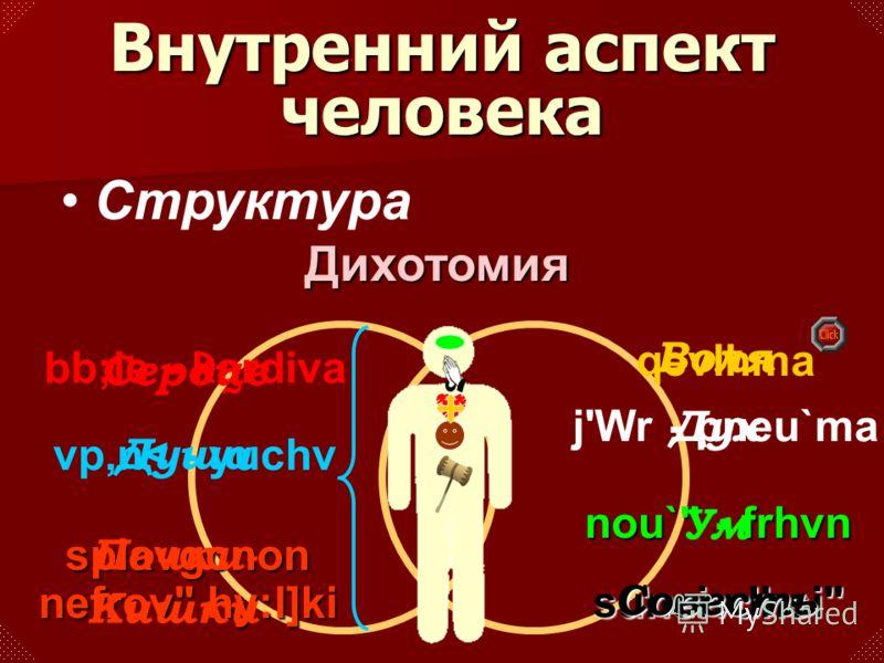 splavgcnon nefrov hy:l]ki nou` - frhvn vp,n< - yuchv bb;le - kardiva j'Wr - pneu`ma suneivdhsi Душа Сердце Дух Ум Совесть qevlhma Воля Почки- Кишки Структура Внутренний аспект человека Дихотомия